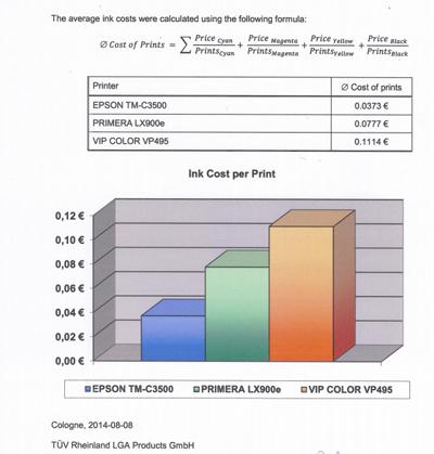 Epson TM-C3500 Ink Cost Per Print