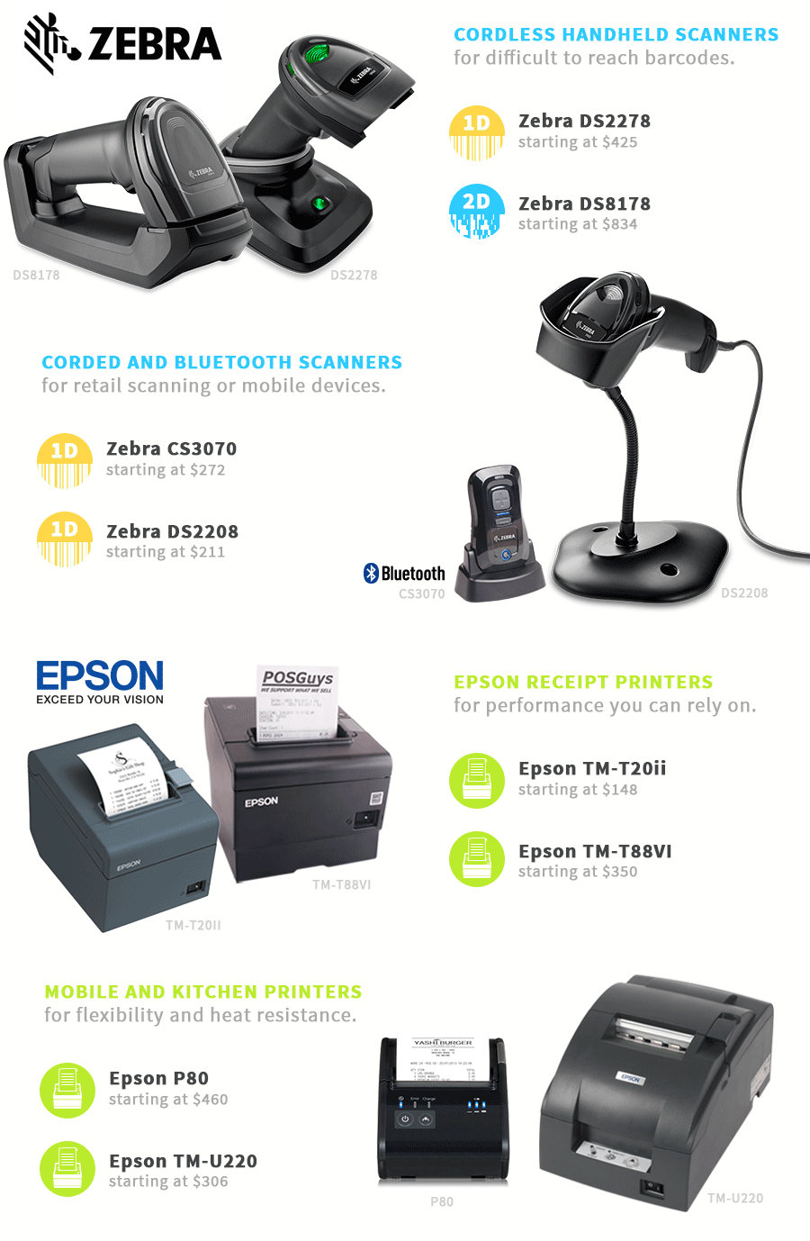 Receipt printers and barcode scanner.